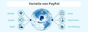 PayPal Casinos Merkur